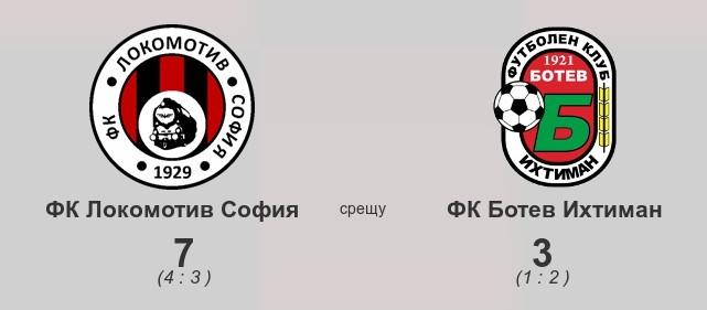 Контрола Локомотив - Ботев (Ихтиман) 14:00 ст. Локомотив